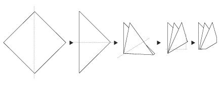 スリーピークスの折り方の画像