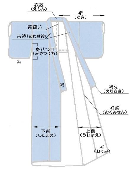 mens- yukata-knowledge-fashionable-manual-1