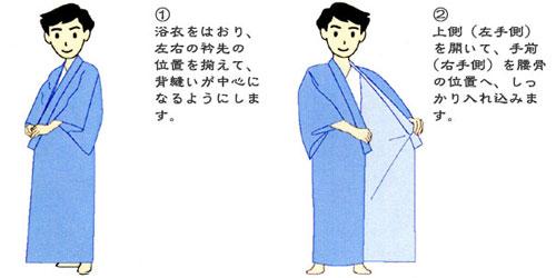 Yukata men kituke01