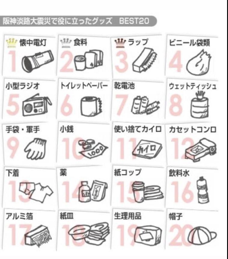 阪神淡路大震災で役に立ったグッズ