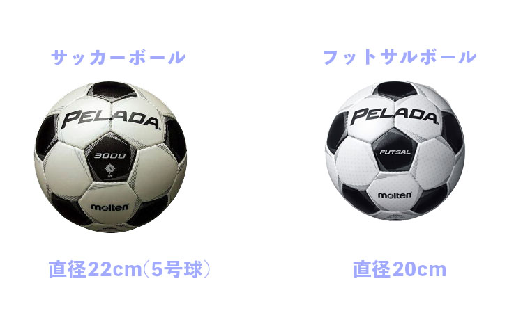 サッカーボールとフットサルボール